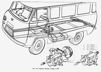уаз не передач включается перепрошить коробка на буханка. не включается коробка передач на уаз буханка.