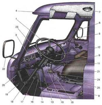электросхема уаз 2206