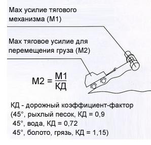 лебедка схема